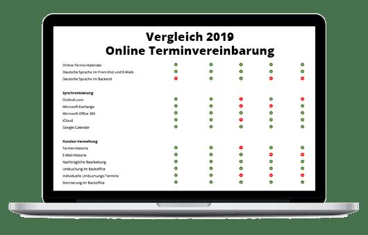 Online Terminvereinbarung - 5 Lösungen im Vergleich